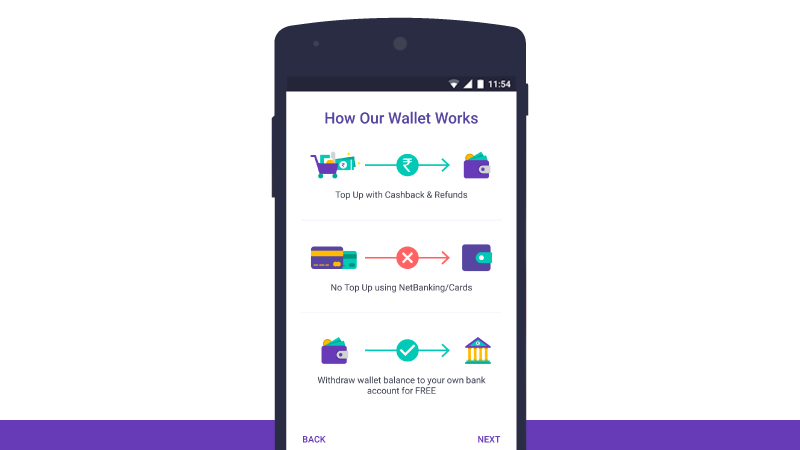 Phonepe UPI Payments